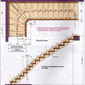 Расчет марша лестницы